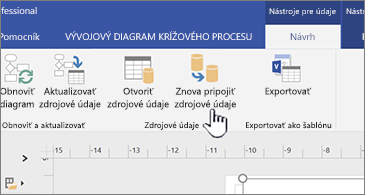 Opätovné prepojenie tlačidla Zdrojové údaje na pás s nástrojmi