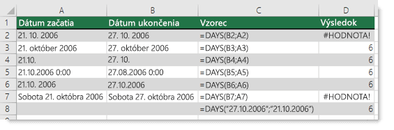 Výstup rôznych funkcií DAYS