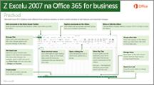 Miniatúra príručky na prechod zExcelu 2007 na Office 365
