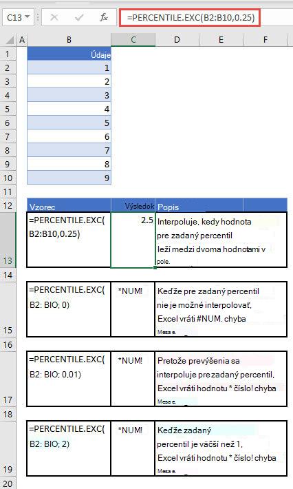 Exampels PERCENTILu. Funkcia