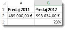 $485000 v bunke A2, $598634 v bunke B2 a 23% v bunke B3 (percentuálna zmena medzi dvoma číslami)