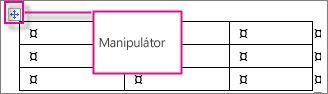 Tabuľka zo zobrazeným manipulátorom tabuľky.