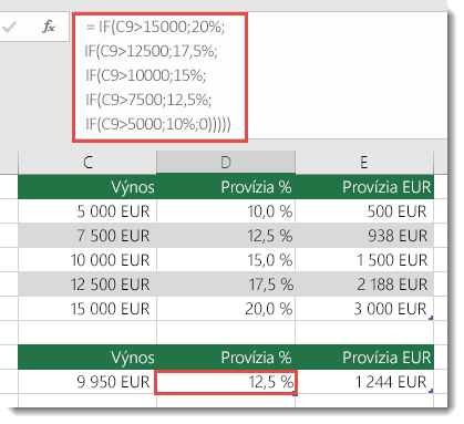 Vzorec v bunke D9 je IF(C9>15000,20%;IF(C9>12500;17,5%;IF(C9>10000;15%;IF(C9>7500,12,5%;IF(C9>5000;10%;0)))))