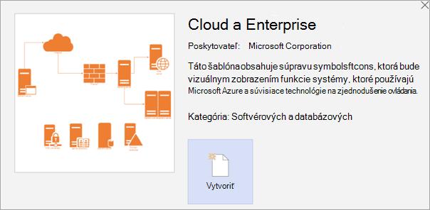Bez prihlásenia na odber verzie programu Visio bude mať Azure diagramov pod názvom Cloud a Enterprise.