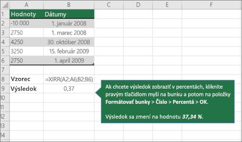 Príklad XIRR (funkcia)