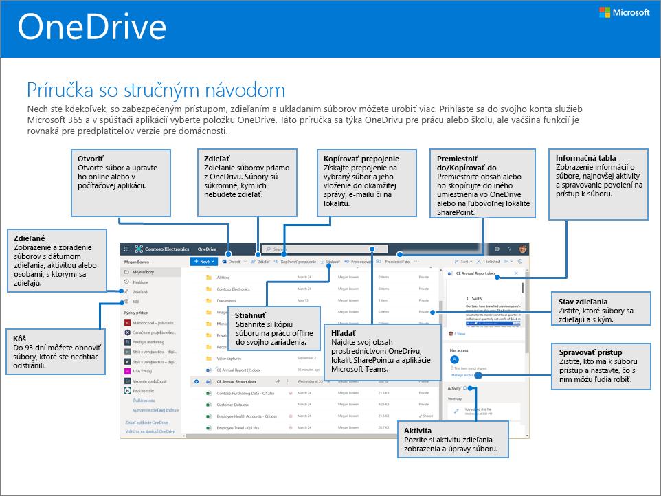 Príručka so stručným návodom pre OneDrive