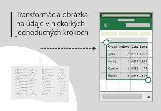 Hover-presmerovanie obrázok ručne tabuľky vložený do programu Excel na ručné zariadenie ako tabuľku.
