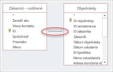 snímka obrazovky s spojenie medzi dvoma tabuľkami