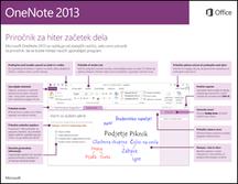 Priročnik za hiter začetek dela za OneNote 2013