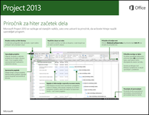 Priročnik za hiter začetek dela za Project 2013