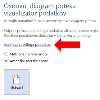 Izbor povezave »Predloge Excelovih podatkov«