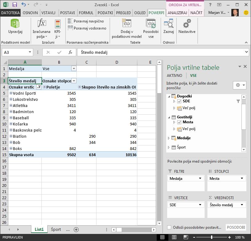 filtrirana vrtilna tabela