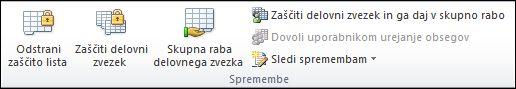 Podoba Excelovega traku