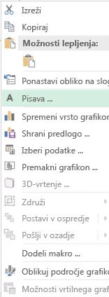Posnetek zaslona možnosti, ki so na voljo v priročnem meniju po izbire oznak osi kategorij, vključno z označeno možnostjo pisava.