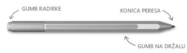 Pero Surface z oblački za radirko, namig in gumb za klik desne tipke miške