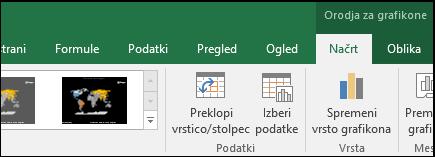 Excelov grafikon z zemljevidom - orodja na traku