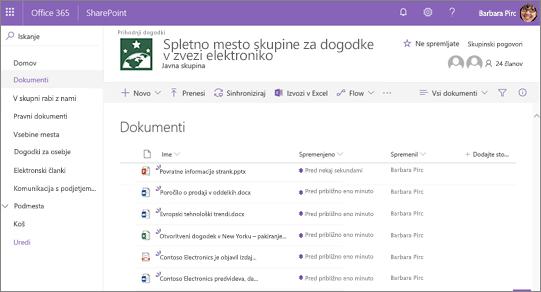 Knjižnice spletnega mesta skupine z datotekami