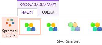 Gumb »Spremeni barve« v skupini »Slogi SmartArt«