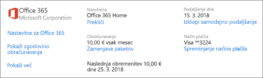 Posnetek zaslona strani za storitve in naročnine, kjer so prikazane podrobnosti naročnine za naročnino na Office 365 Home.