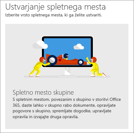 SharePoint Office 365 ustvarjanje mesta