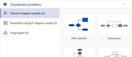 Izdelovanje poliranih Visiovih diagramov v Excelu