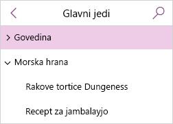 Prikazuje seznam strani s strnjenimi podstranmi