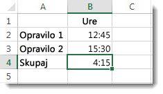 Sešteti čas, ki skupno presega 24 ur, da nepričakovani rezultat 4:15