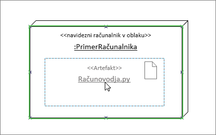 Oblika artefakta, povlečena na vrh oblike primerkov vozlišča, zelena označi