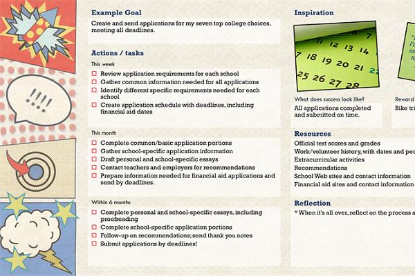 slika predloge za nastavitev cilja.