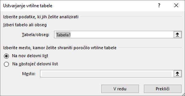 Ustvarjanje vrtilne tabele