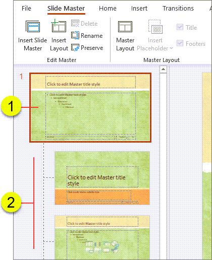 Matrica diapozitiva in postavitve