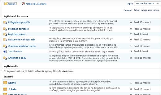 Stran s celotno vsebino programa SharePoint 2010