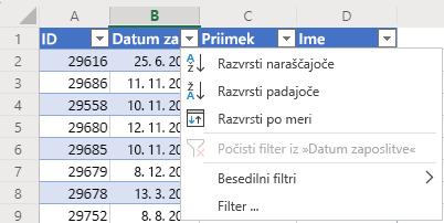 Tabela s 4 stolpci: ID, datum zaposlitve, priimek in ime. Odprt je meni »Samodejno filtriranje« za stolpec »Datum zaposlitve«