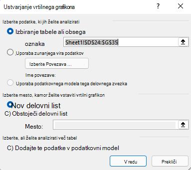Pogovorno okno» Vstavljanje vrtilnega grafikona «v Excelu za Windows, ki prikazuje izbrani obseg celic in privzete možnosti.