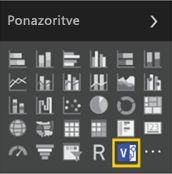 Nova ikona ponazoritve po meri