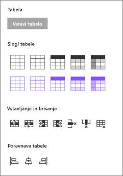 Vstavljanje tabele možnosti