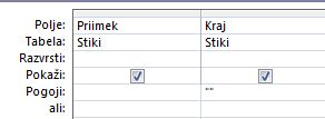 načrtovalnik poizvedb s pogoji, ki so nastavljeni tako, da pokažejo zapise s poljem, ki vsebuje prazno vrednost