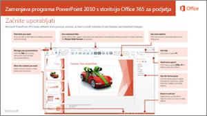 Sličica vodnika za preklop iz programa PowerPoint 2010 v storitev Office 365