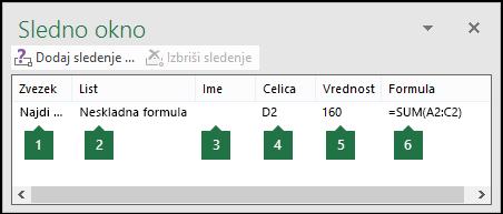 Sledno okno omogoča enostavno spremljanje formul, ki so uporabljene v delovnem listu