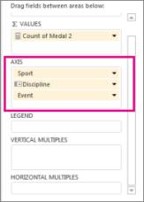 Polje osi za prikaz na ravni z več podrobnostmi v funkciji Power View
