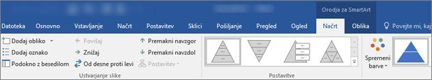 Orodja za SmartArt, načrtovanje in oblikovanje zavihki
