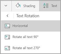 Vrtenje besedila tabele s sistemom Windows Mobile