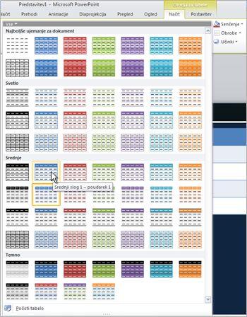 Sličice sloga tabele