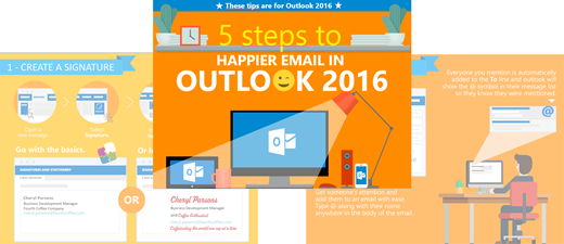 5 korakov za srečno Outlook