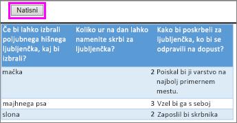 Predogled tiskanja vprašanj in odgovorov ankete