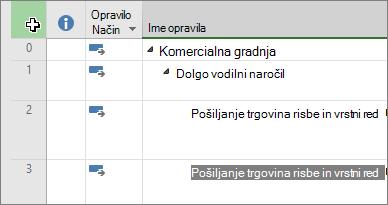 Posnetek zaslona s prikazanim kazalcem v zgornjem levem kotu pogled Gantograma za projekt