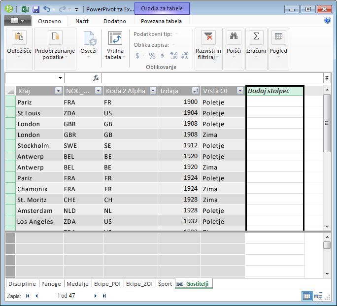 Uporaba stolpca »Add Column« za ustvarjanje izračunanega polja s formulo DAX