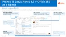 Sličica vodnika za preklop iz programa IBM Lotus Notes v storitev Office 365