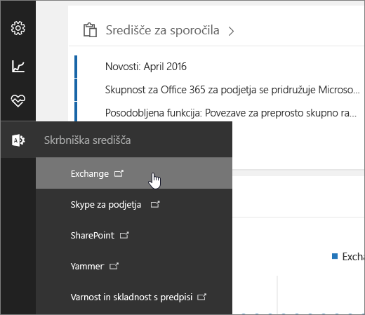 Posnetek zaslona skrbniškega središča za Office 365 z izbranim Exchangeem.