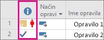 Indicators column in Project